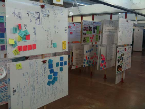 Stanford University Institute Of Design Brainstorming